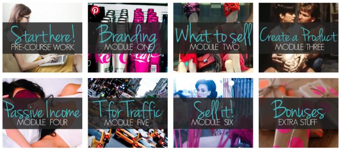 Secret Bloggers' Business Review