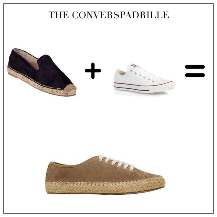 Converspadrille