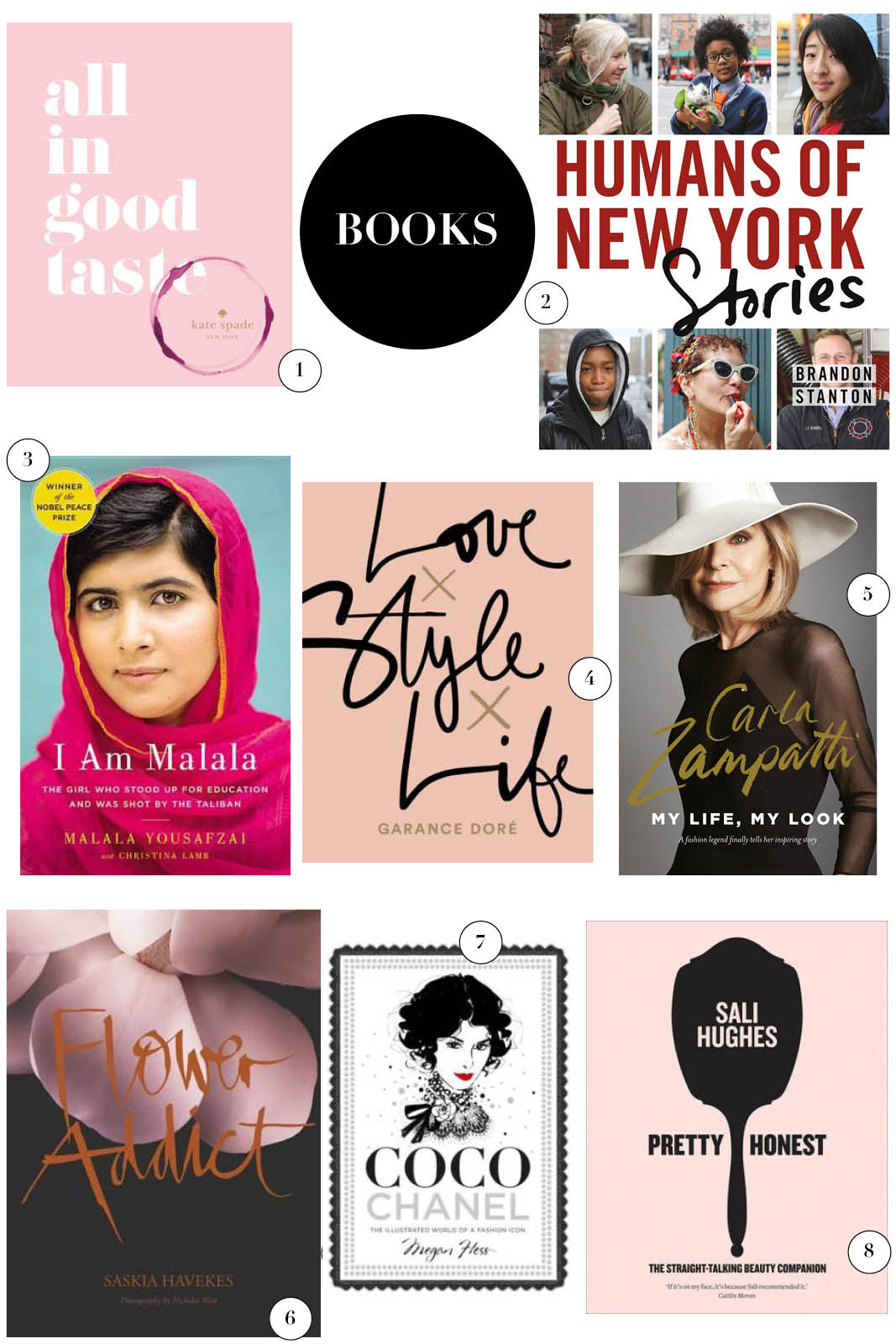 Tech, Books, Beauty3